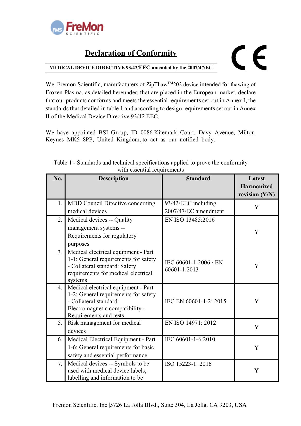 1ZipThawT 202 Declaration of Conformity valid until 27_05_2021