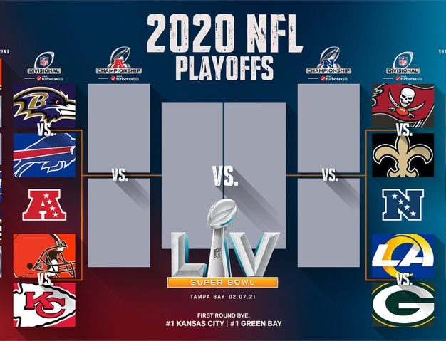 Playoffs NFL 2021