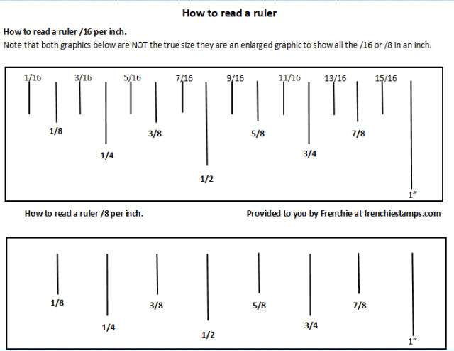 Tip on how to read a ruler and tip about measurements.