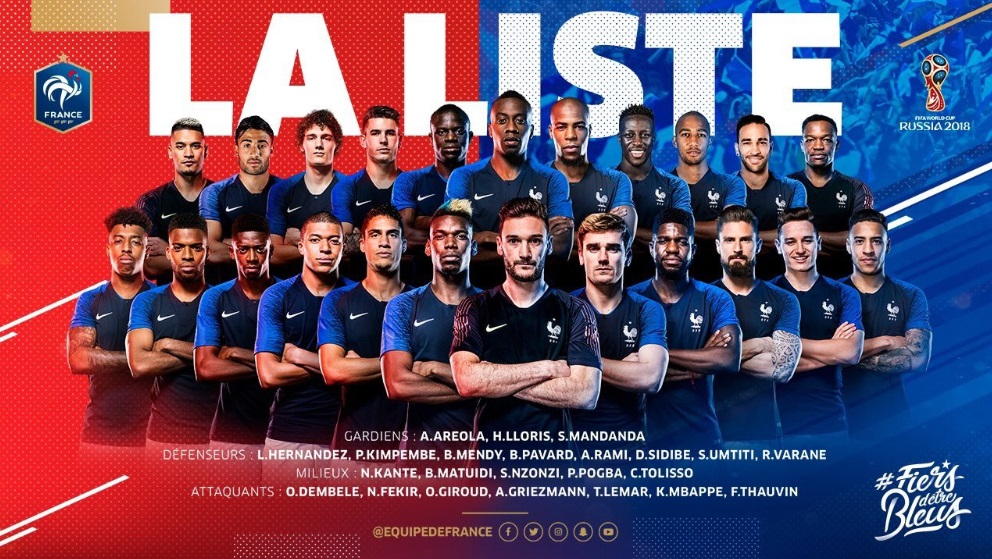 Argentina has the oldest squad; What To Know About The Players On France S World Cup Team Frenchly