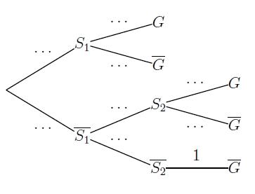 Probabilités, conditionnelles, arbre, loi, espérance, première