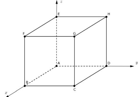 cube géométrie espace