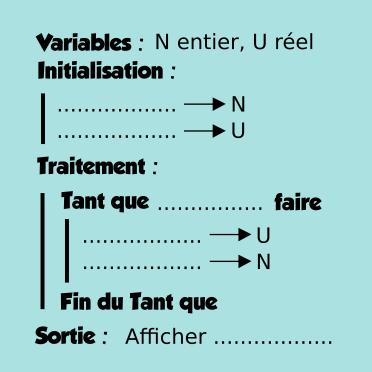 Algorithmique - Suite, arithmétique, géométrique - Première