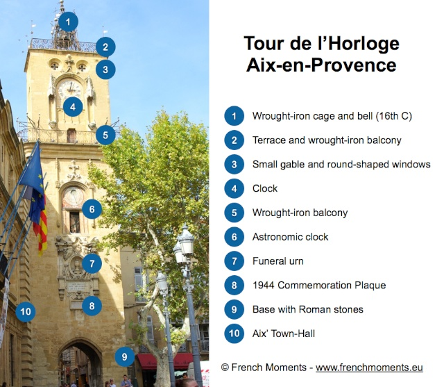 Clock Tower Description Aix-en-Provence © French Moments