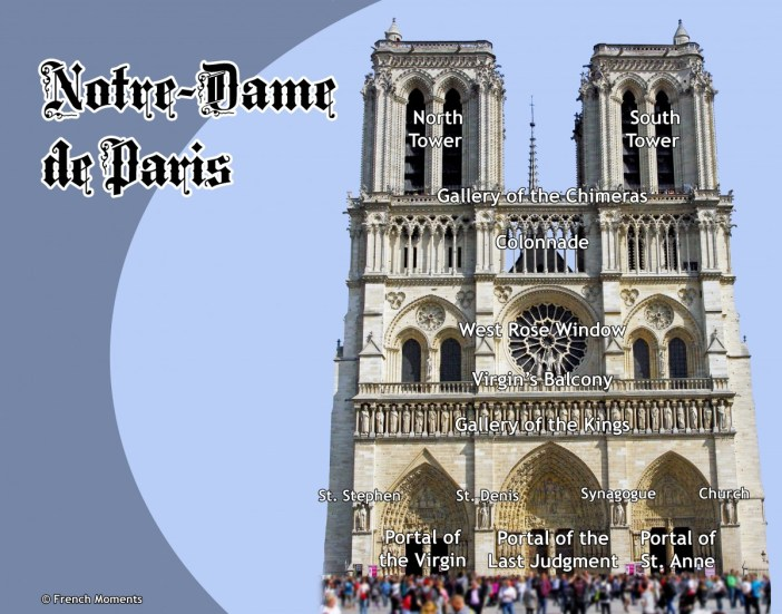 West Façade of Notre-Dame Map © French Moments
