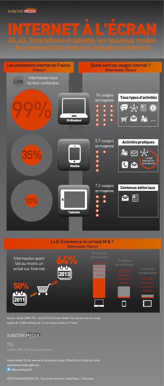 Infographie_Internet_a_l_ecran