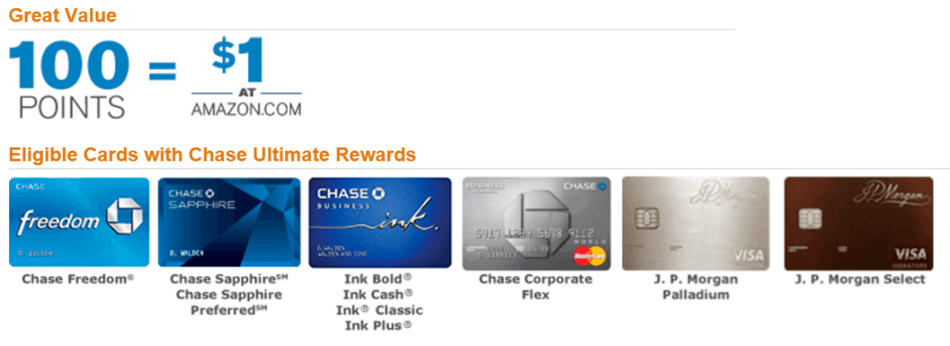 Jp morgan chase corporate card billingss 15 off 50 at with chase ultimate rewards jp morgan corporate credit card northrop grumman gallery reheart Choice Image