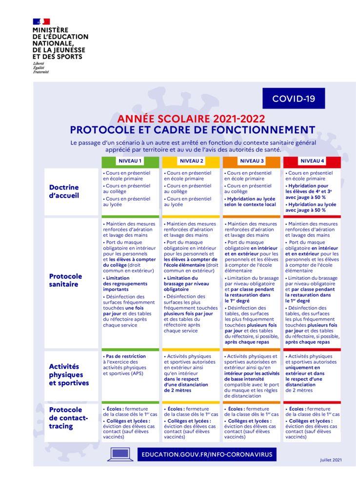 thumbnail of MDE_2021_Protocole sanitaire_MEN-10-202108-65