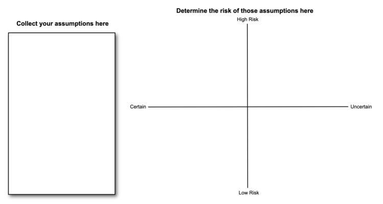Use this assumption mapping template to align the assumptions your team is working with and re-think the risk factors associated with them.