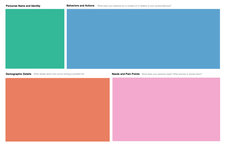 Use this template to gain a deeper understanding of your stakeholder's or customers' mindset, needs, and goals within your team or for your product.