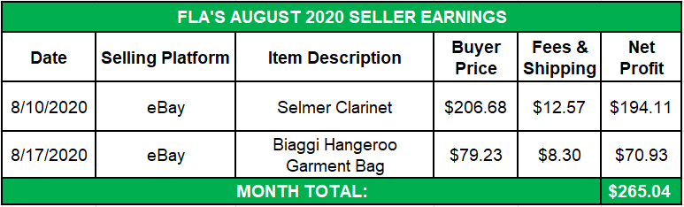August 2020 Seller Earnings