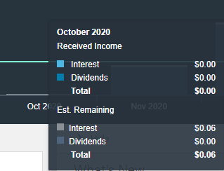 October 2020 Stock Dividends