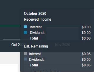 October 2020 Stock Dividends