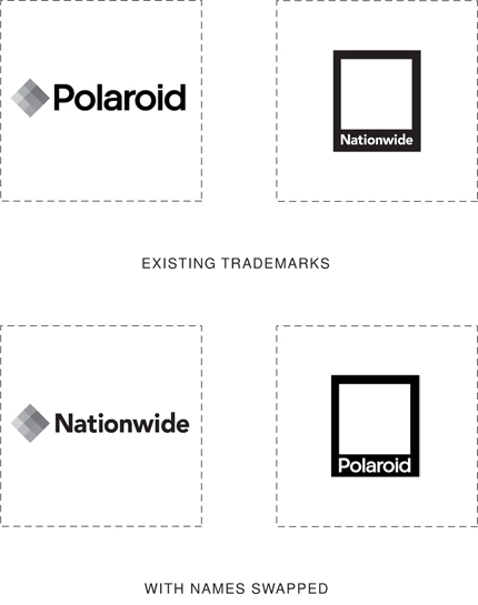 The Brand Gap Logo Swap Test