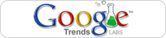 Google Search Trends Labs 100