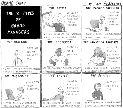 8 Types of Brand Managers Cartoon