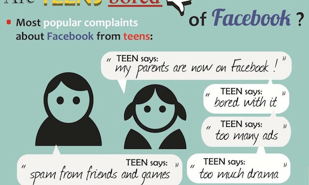 Teens and Social Media [Infographic]