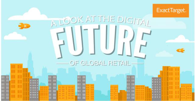 Future of Global Digital Retail [Infographic]