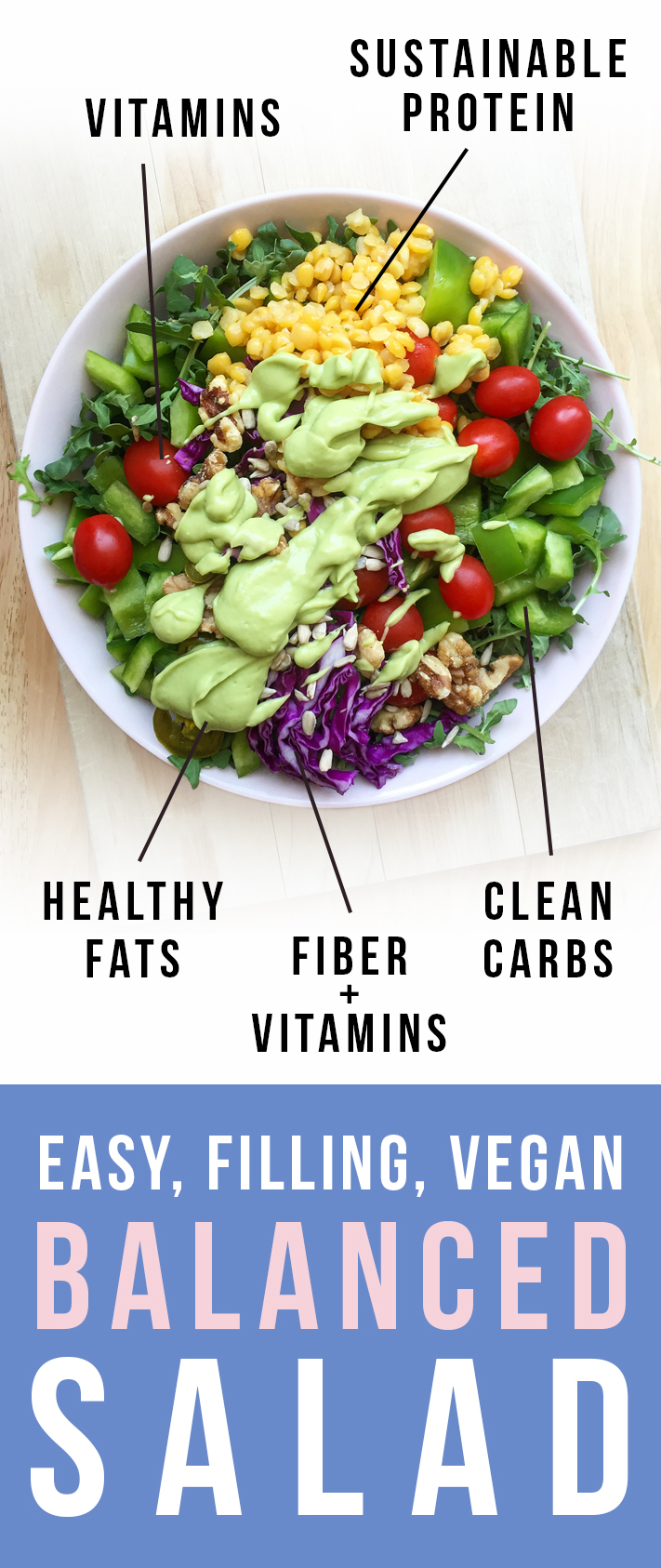 How to make variations of an easy balanced salad, that includes protein and fiber, clean carbs, healthy fats and plenty of vitamins. Click to read the quick tips! Fresh Planet Flavor