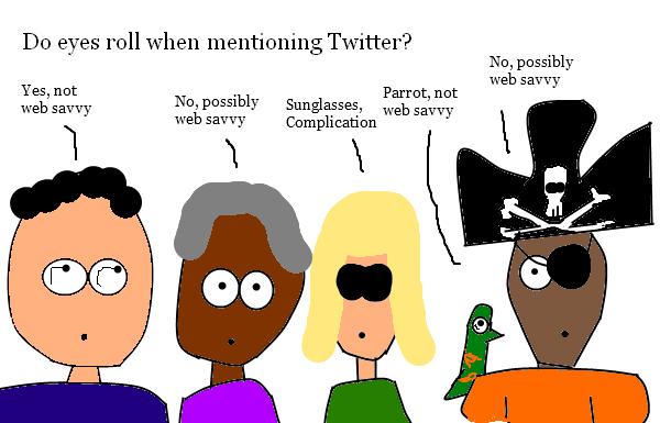 Cartoon Week: Social Media Savviness Indicator