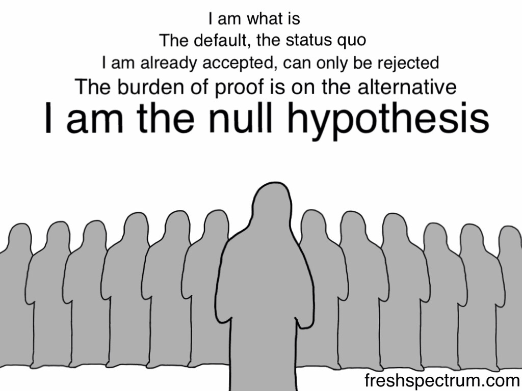 I am what is. The default, the status quo. The burden of proof is on the alternative. I am the null hypothesis.