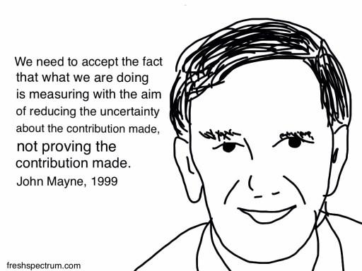 John Mayne Cartoon by Chris Lysy