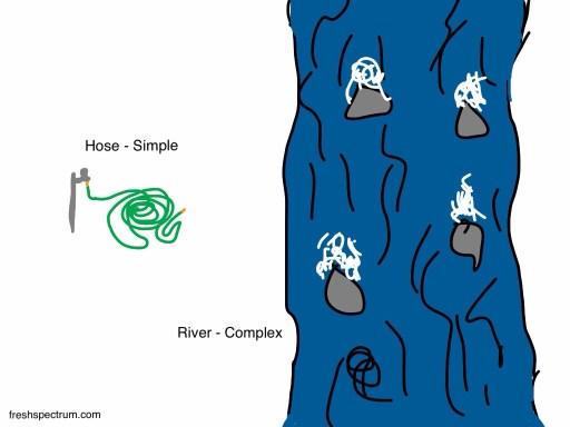 Simple hose complex river