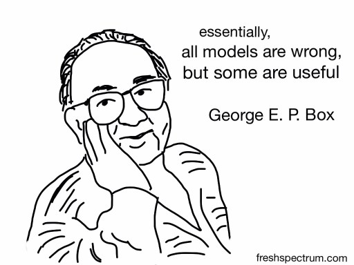 George E P Box all models are wrong, but some are useful