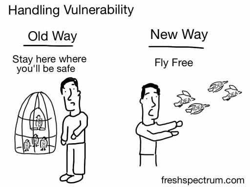 Handling Vulnerability