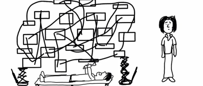 6 Logic Model Cartoons
