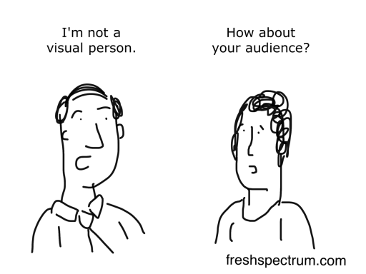 I am not a visual person, but what about your audience cartoon by Chris Lysy