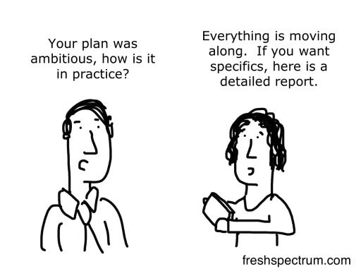 Process evaluation cartoon by Chris Lysy