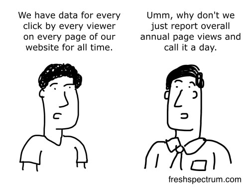 Pageview analytics cartoon by Chris Lysy
