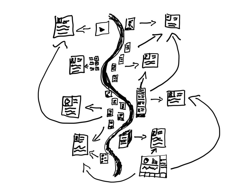 roadmapping