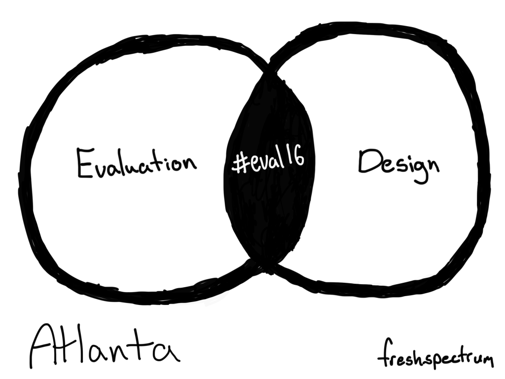 evaluation-and-design
