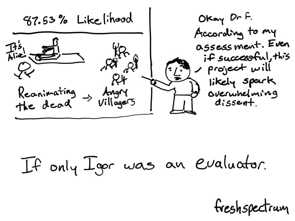 igor-evaluator
