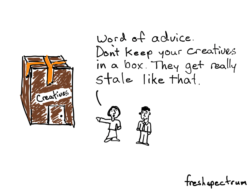 Creatives in a Box, inspired by @sfdurkin
