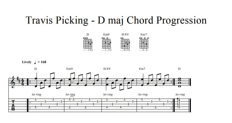 Travis Pickong - D maj Chord Progression