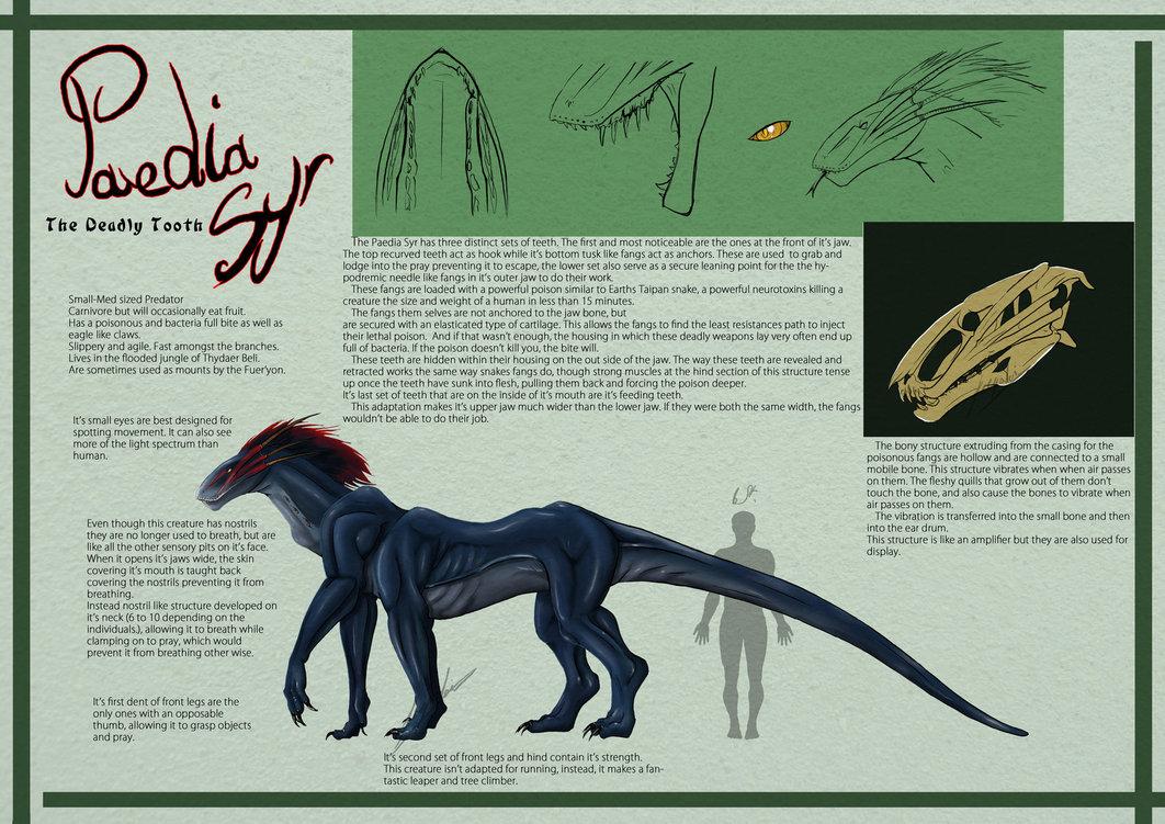 Freyaloi And Adragonsworld 3D Concept Graphic Cartoon Art