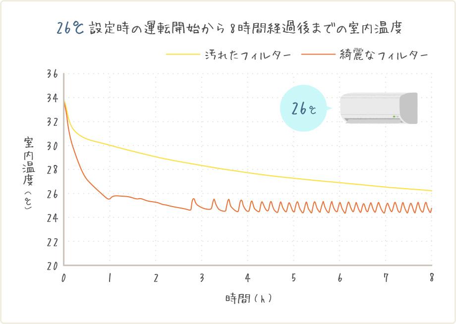 point1Graph2.jpg