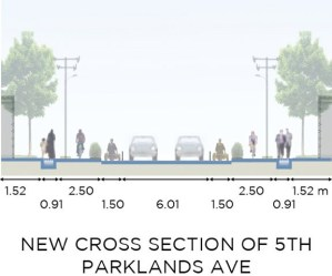 Suggested road cross section by Natalie Sham