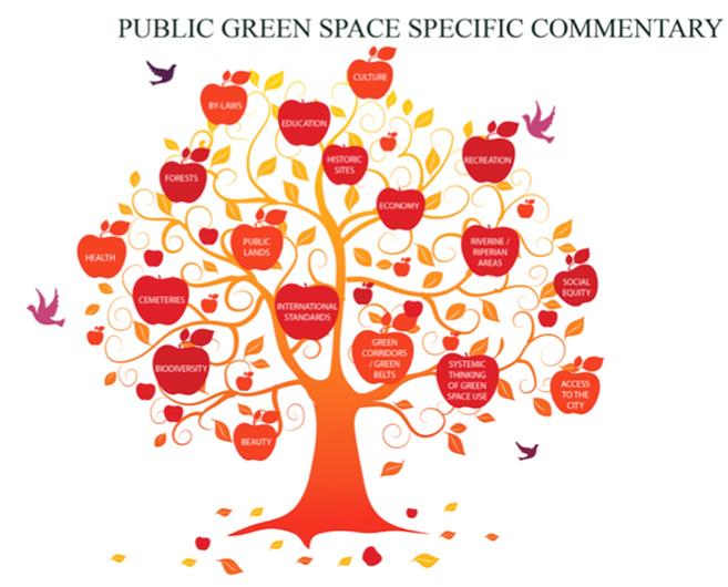 Green-Space--Illustration-by-Michael-Maina-Karinga.jpg