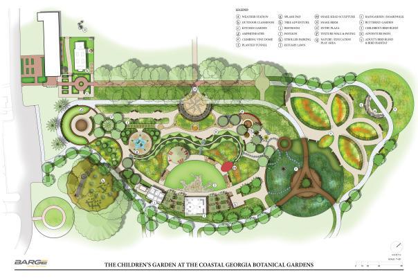 Childrens Garden - Rendered Plan-20180321