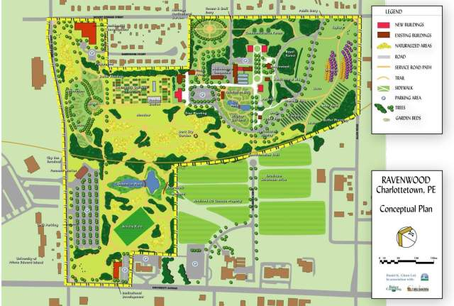 Ravenwood Conceptal Plan