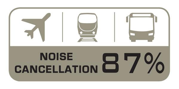 Logo_Noise-Cancellation