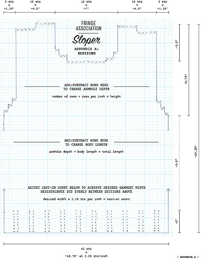 Sloper mods, part 1: Resizing the pattern