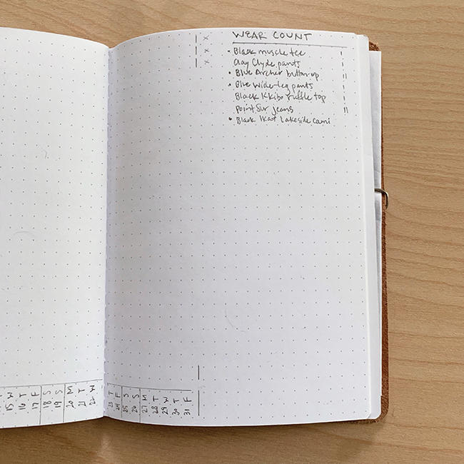 Me-Made May bullet journal wear count tracker