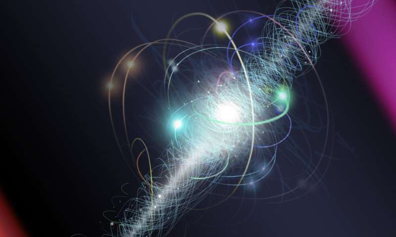 sub-atomic particles