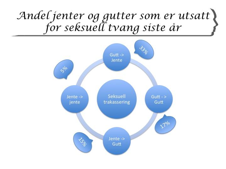 naken norske jenter sex med læreren