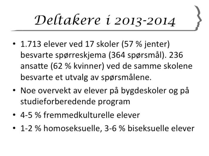 Deltakere 2014